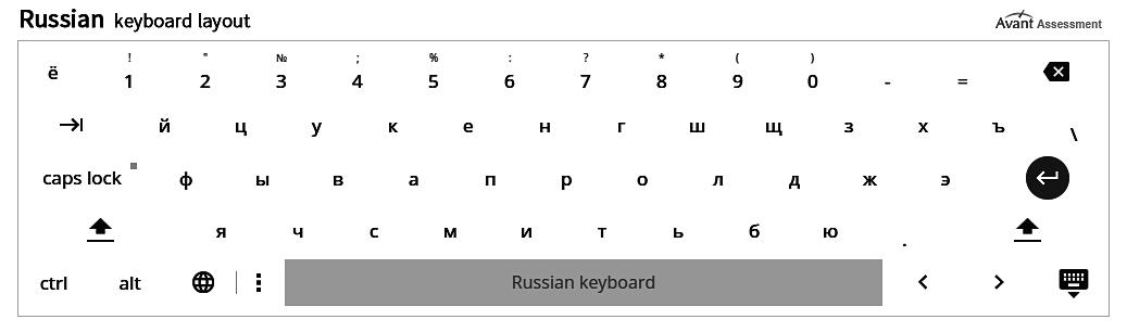 Russian Keyboard Layout