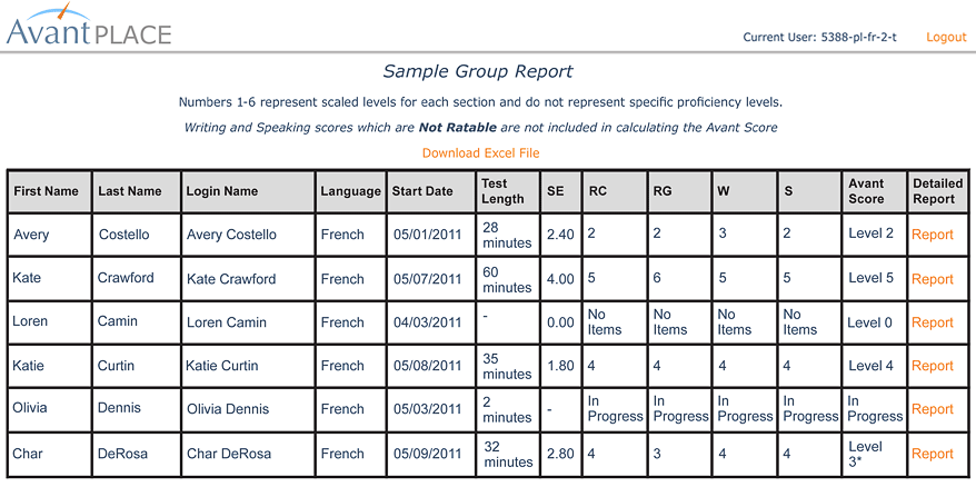 Sample Group Report